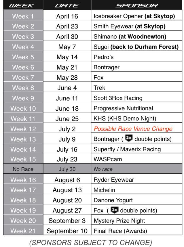 2015 Durham Forest Race Schedule